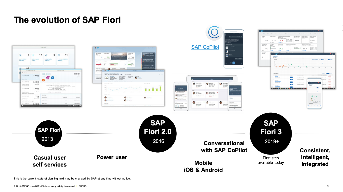 TechEd SAP SUPERP 1
