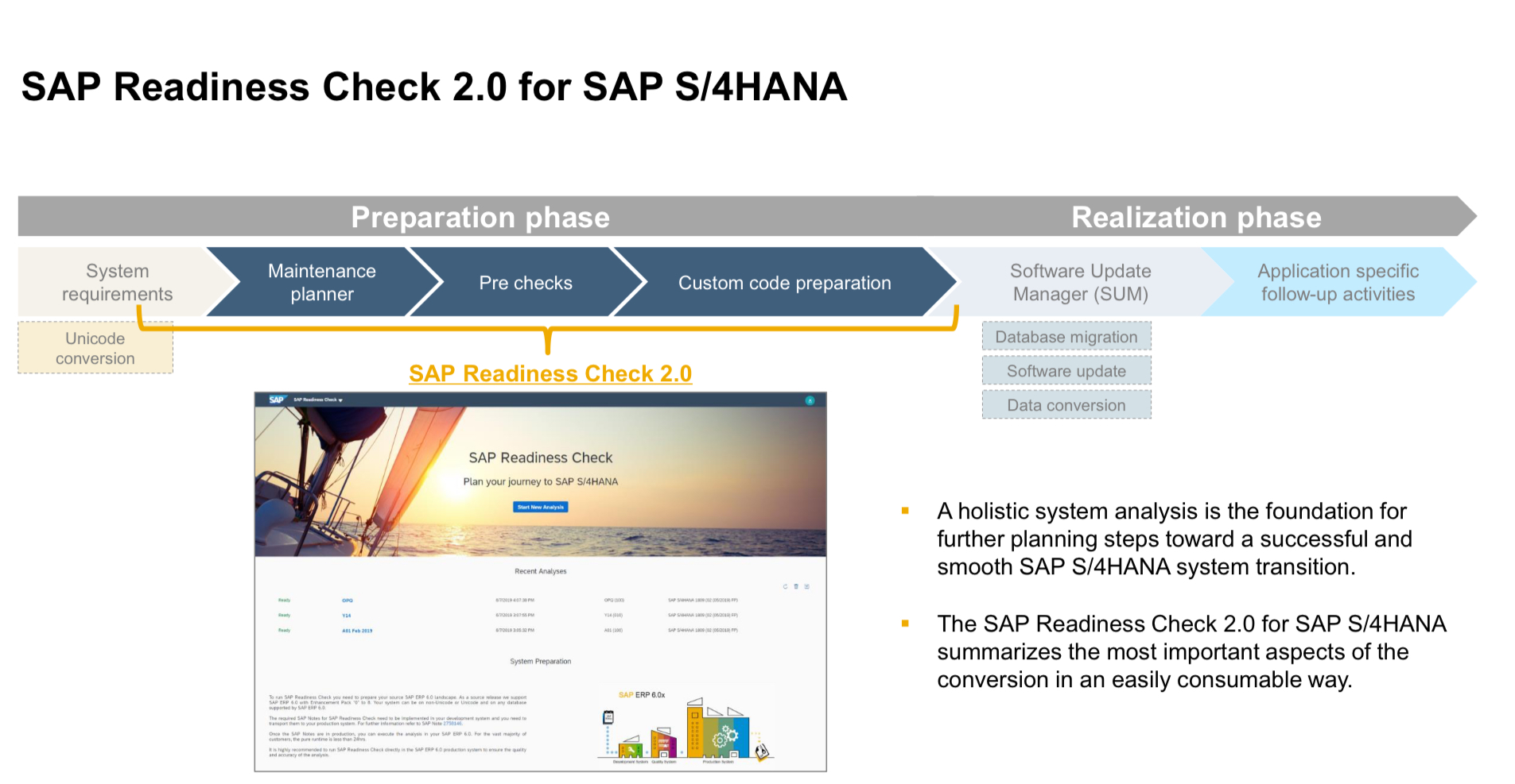 superp sap teched readiness check