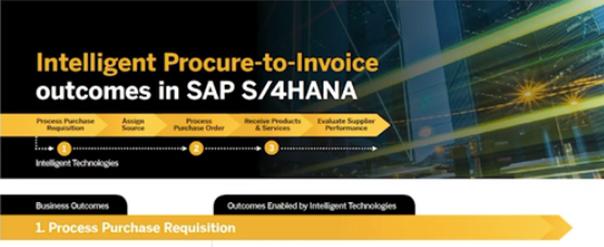 procure to invoice